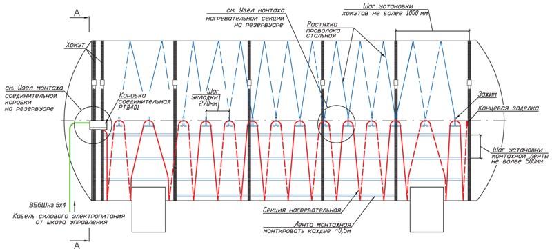 Схема обогрева горизонтального